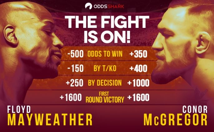 odds mayweather-mcgregor